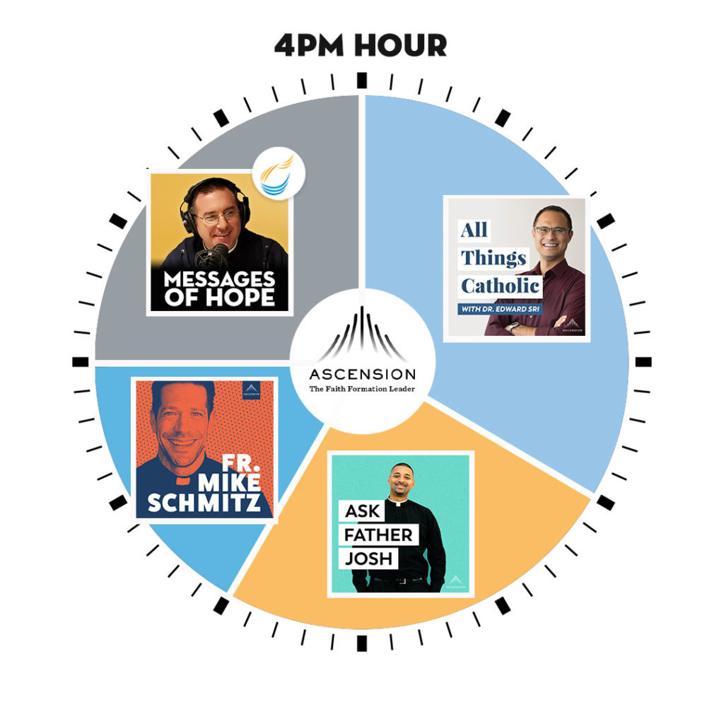 4PM Hour time clock with Dr Sri, Ask Fr Josh, Fr Schmitz, and Messages of Hope