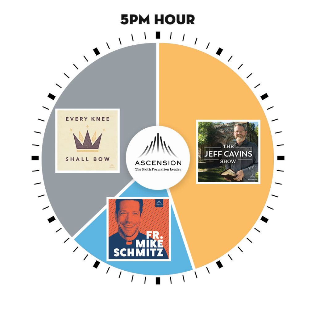 5PM clock with Jeff Cavins, Fr Schmitz,and Every Knee Shall Bow
