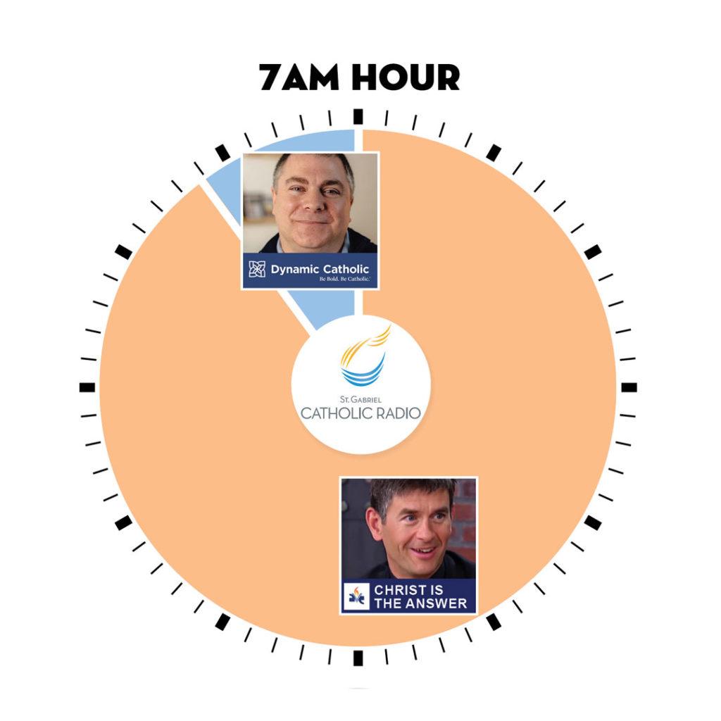 clock showing 7AM programming on St. Gabriel Radio