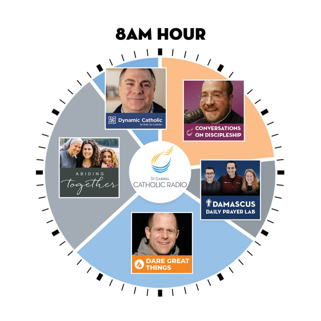 clock showing 8AM hour programming on St. Gabriel Radio